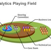 The Pros of Website Analytics