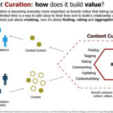 5 Experts Share Their Top Content Curation Tips